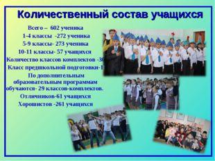 Всего – 602 ученика 1-4 классы -272 ученика 5-9 классы- 273 ученика 10-11 кла