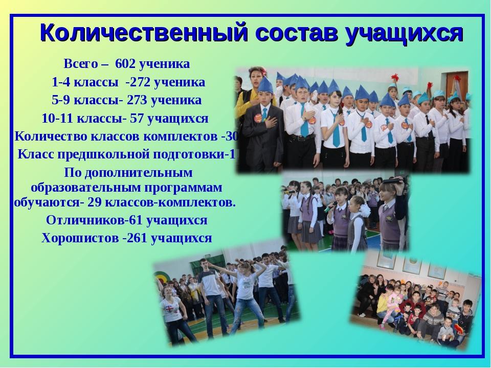 Всего – 602 ученика 1-4 классы -272 ученика 5-9 классы- 273 ученика 10-11 кла...
