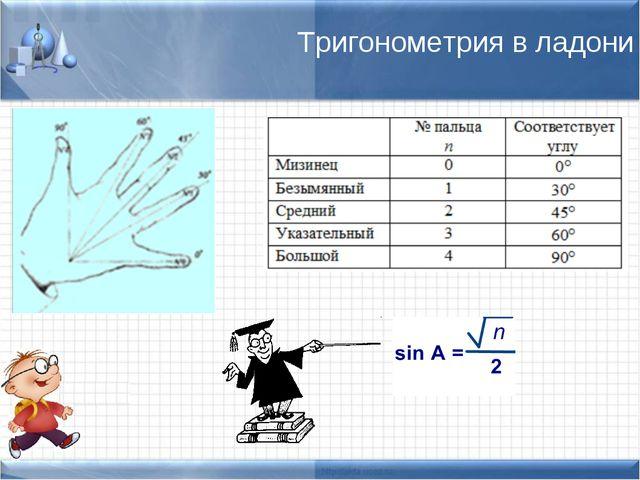 Тригонометрия в ладони