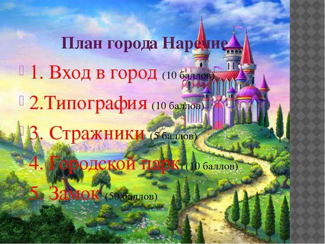 План города Наречие 1. Вход в город (10 баллов) 2.Типография (10 баллов) 3. С...
