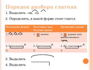 Порядок разбора глагола 1. Выделить –ся, -сь 2. Определить, в какой форме сто