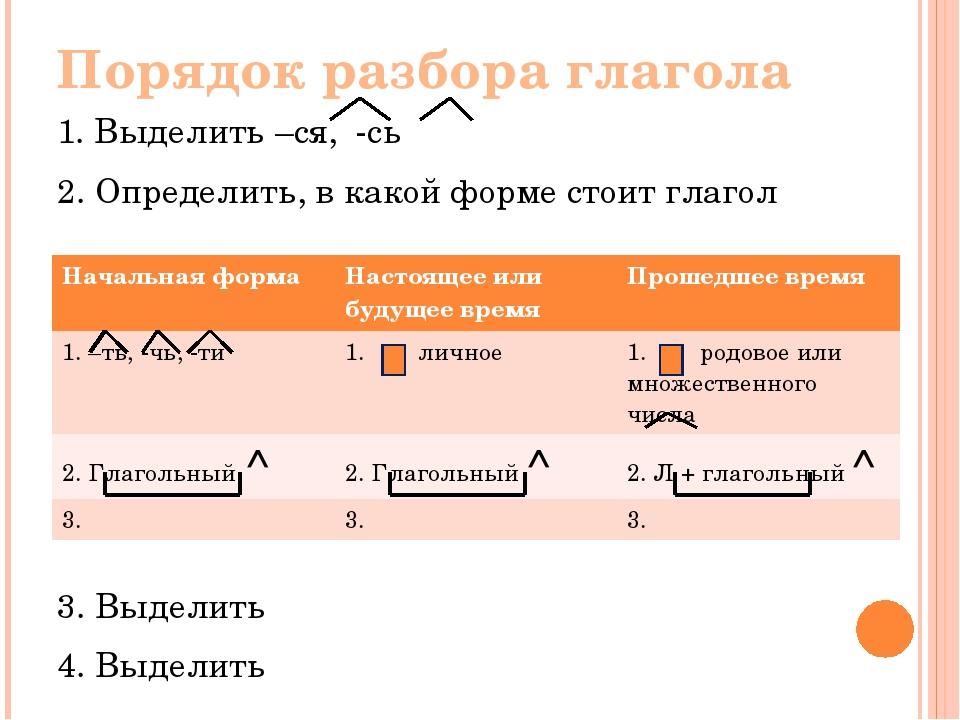 Порядок разбора глагола 1. Выделить –ся, -сь 2. Определить, в какой форме сто...