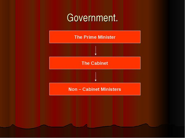 Government. The Prime Minister The Cabinet Non – Cabinet Ministers