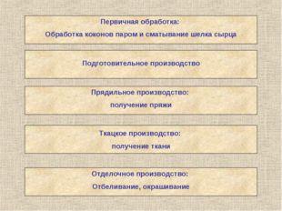Получение шелка Первичная обработка: Обработка коконов паром и сматывание шел