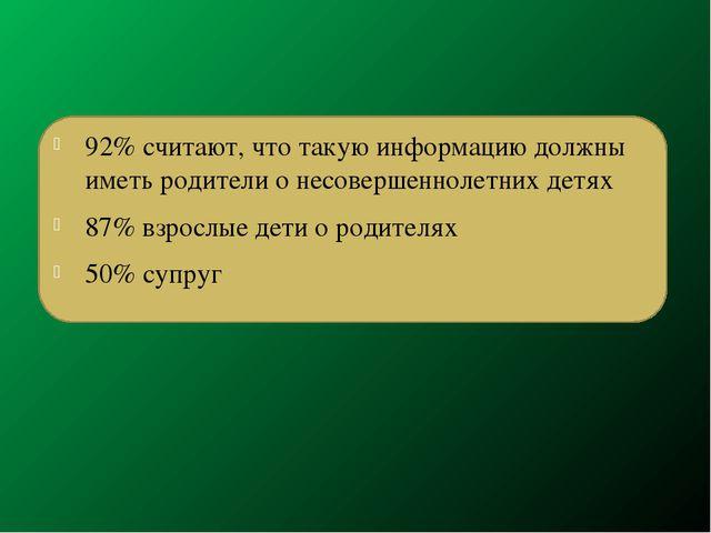 92% считают, что такую информацию должны иметь родители о несовершеннолетних...