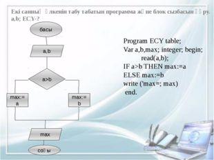 Екі санның үлкенін табу табатын программа және блок сызбасын құру. a,b; ECY-