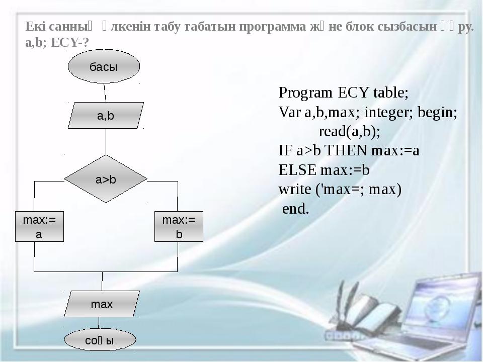 Екі санның үлкенін табу табатын программа және блок сызбасын құру. a,b; ECY-...