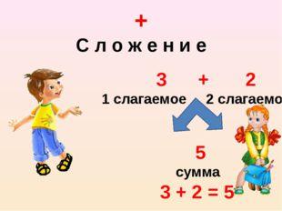 + С л о ж е н и е 3 + 2 1 слагаемое 2 слагаемое 5 сумма 3 + 2 = 5