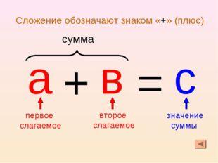 а + в = с первое слагаемое второе слагаемое значение суммы сумма Сложение обо