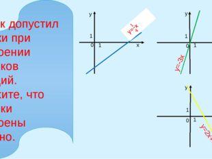 х х х у у у 0 0 0 1 1 1 1 1 1 y=-3x y=2x+4 Ученик допустил ошибки при построе