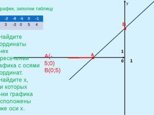Используя график, заполни таблицу 0 1 1 х у 2.Найдите координаты точек пересе