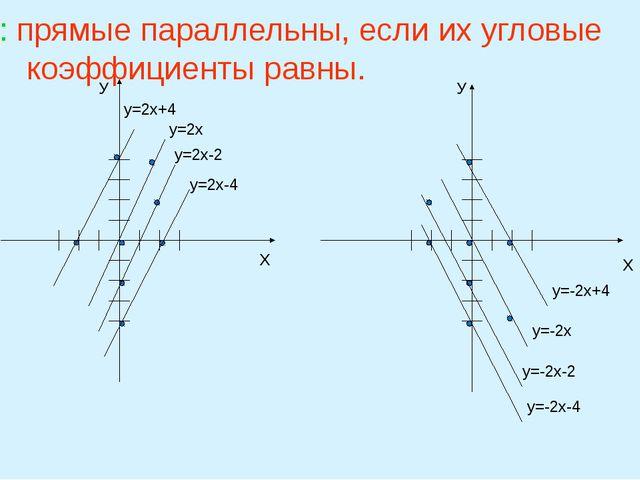 У Х у=2х+4 у=2х у=2х-2 у=2х-4 У Х у=-2х+4 у=-2х у=-2х-2 у=-2х-4 Вывод: прямы...