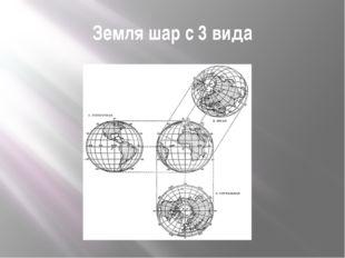 Земля шар с 3 вида
