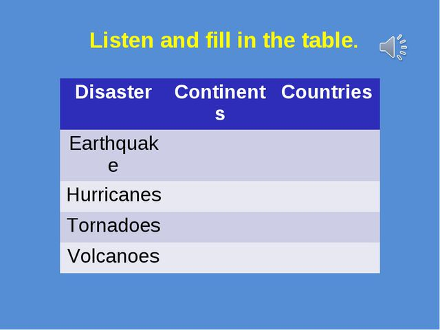 Listen and fill in the table. DisasterContinentsCountries Earthquake Hurr...