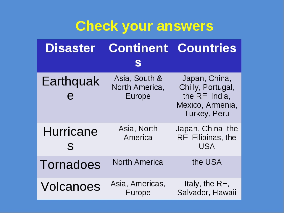 Check your answers DisasterContinentsCountries EarthquakeAsia, South & Nor...