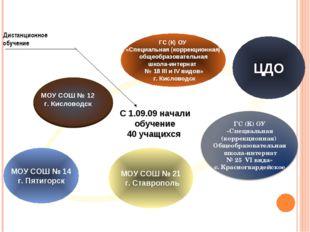 ГС (К) ОУ «Специальная (коррекционная) общеобразовательная школа-интернат № 1