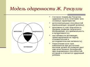 Модель одаренности Ж. Рензулли Согласно теории Дж.Рензулли, одаренность есть