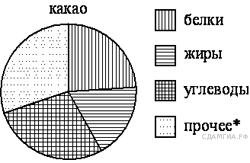 http://sdamgia.ru/get_file?id=6073