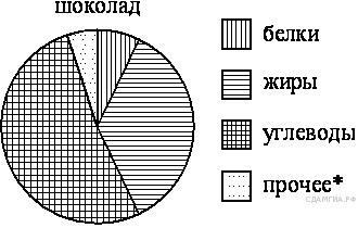 http://sdamgia.ru/get_file?id=6057