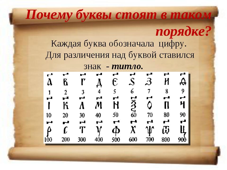 Почему буквы стоят в таком порядке? Каждая буква обозначала цифру. Для различ...