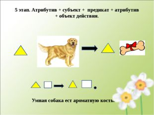 Умная собака ест ароматную кость. 5 этап. Атрибутив + субъект + предикат + ат