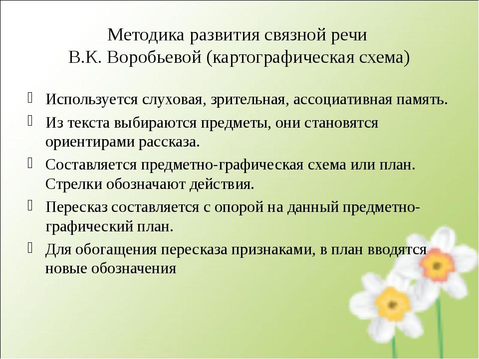 Методика развития связной речи В.К. Воробьевой (картографическая схема) Испол...