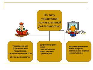 Дифференцированные (система малых групп, система «репетитор» программированны