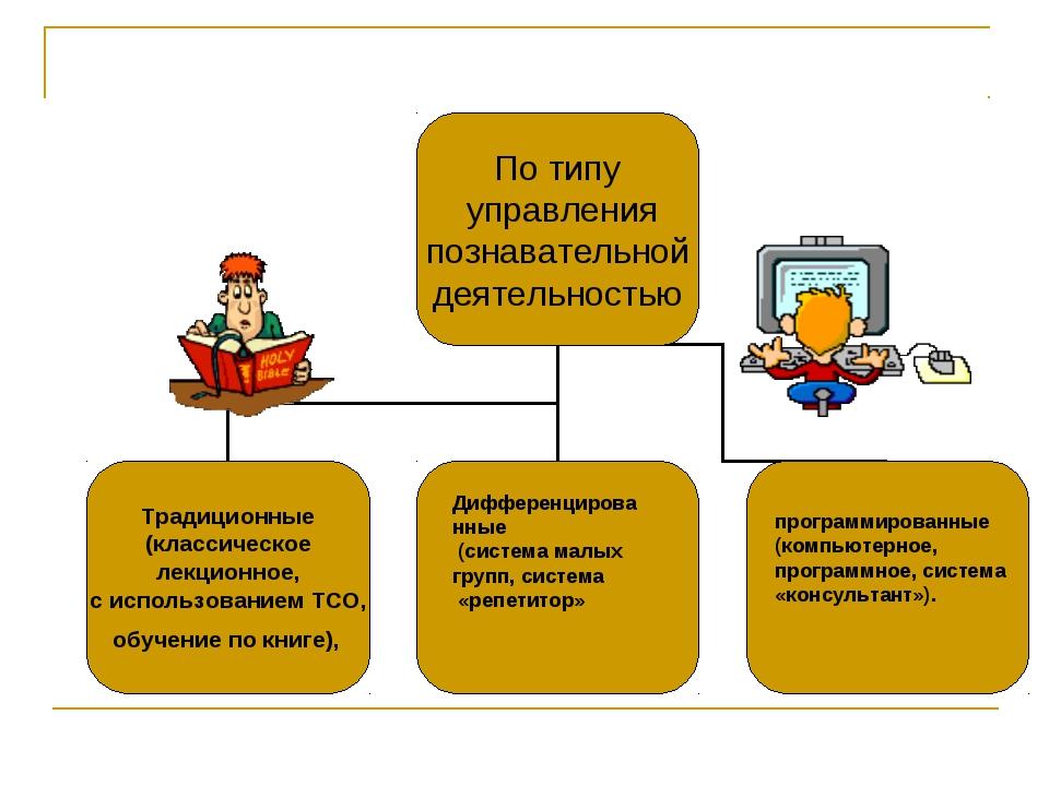 Дифференцированные (система малых групп, система «репетитор» программированны...