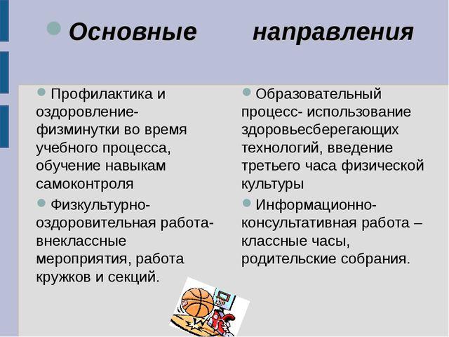 Основные        направления Основные        направления
