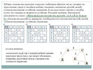 Таблица стоимости перевозок устроена следующим образом: числа, стоящие на пер