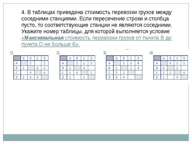 4. В таблицах приведена стоимость перевозки грузов между соседними станциями....