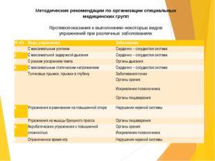 Методические рекомендации по организации специальных медицинских групп Против