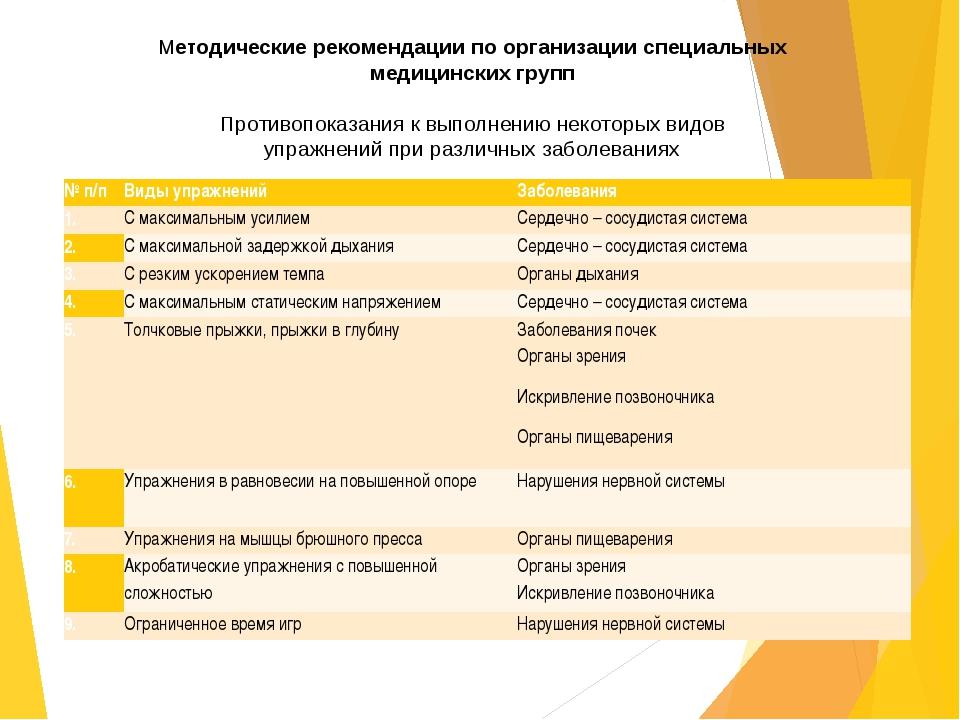 Методические рекомендации по организации специальных медицинских групп Против...