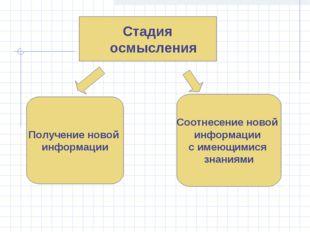 Стадия осмысления Получение новой информации Соотнесение новой информации с и