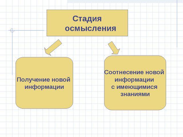 Стадия осмысления Получение новой информации Соотнесение новой информации с и...