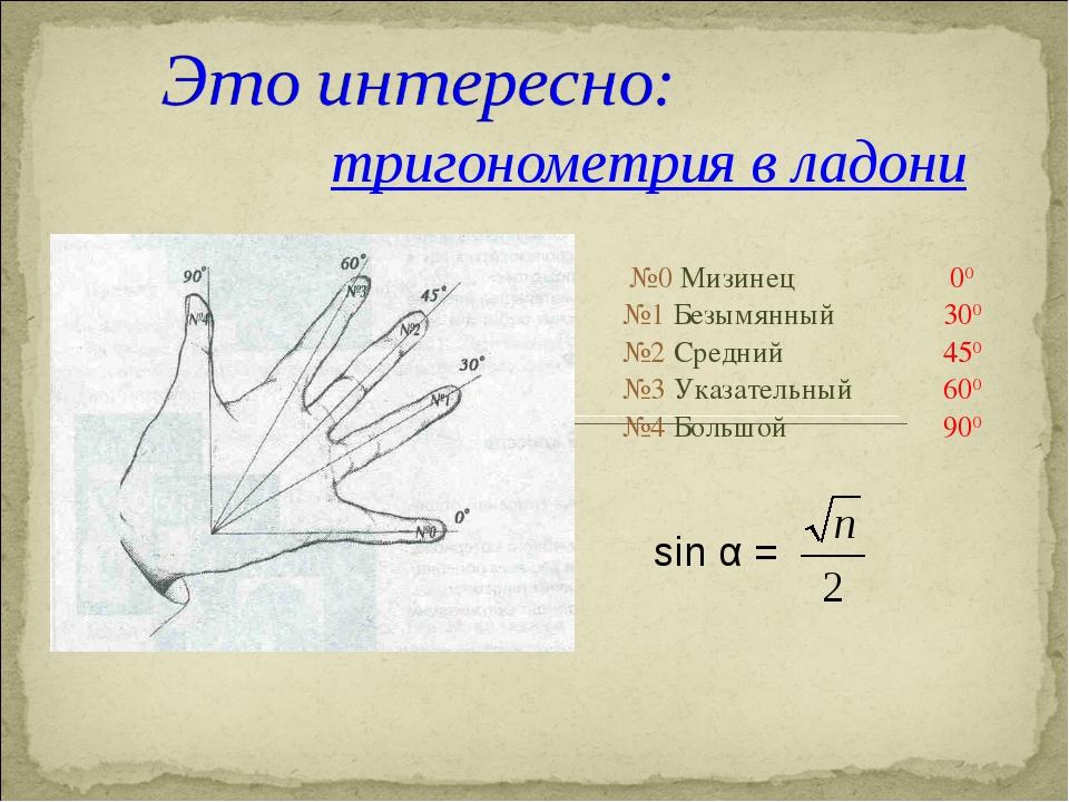 тригонометрия в ладони №0 Мизинец00 №1 Безымянный 300 №2 Средний450 №3 У...