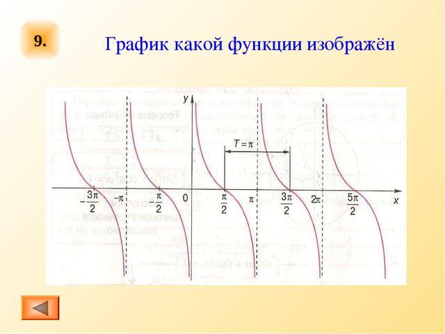 9. График какой функции изображён