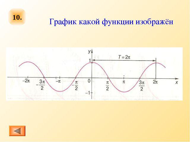 10. График какой функции изображён