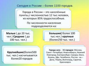 Сегодня в России – более 1100 городов.