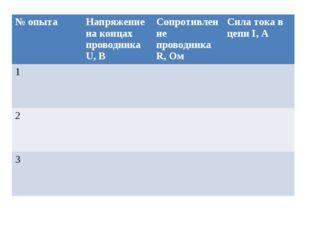 №опыта Напряжение на концах проводникаU, В Сопротивление проводникаR, Ом Сила