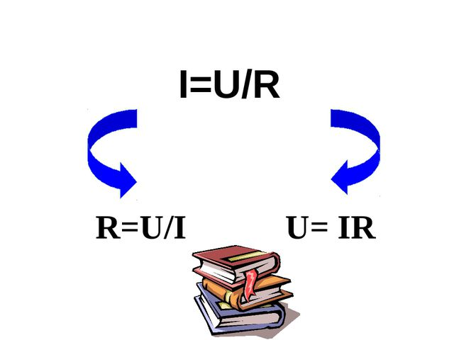 I=U/R R=U/I U= IR