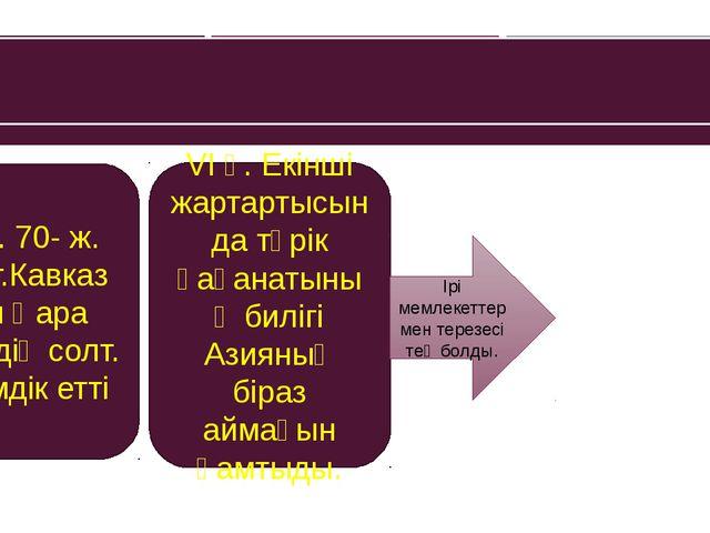 VI ғ. 70- ж. Солт.Кавказ бен Қара теңіздің солт. үстемдік етті VI ғ. Екінші...