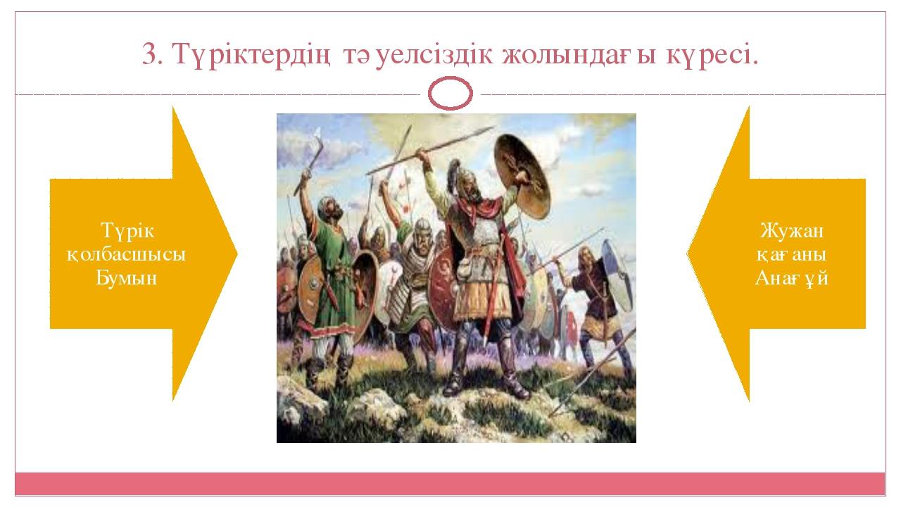 3. Түріктердің тәуелсіздік жолындағы күресі.