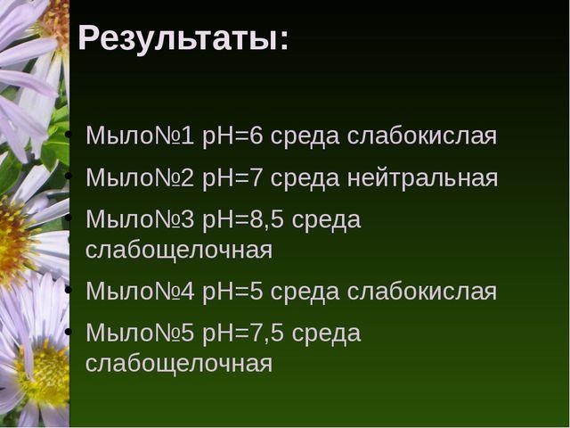 Результаты: Мыло№1 рН=6 среда слабокислая Мыло№2 рН=7 среда нейтральная Мыло№...