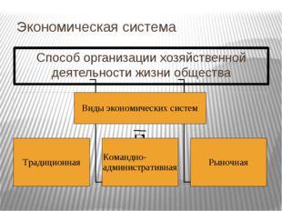 Экономическая система Способ организации хозяйственной деятельности жизни об