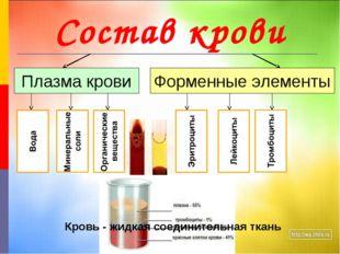 Состав крови Плазма крови Форменные элементы ? ? ? ? ? ? Кровь - жидкая соеди