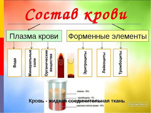 Состав крови Плазма крови Форменные элементы ? ? ? ? ? ? Кровь - жидкая соеди...