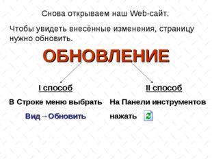 Снова открываем наш Web-сайт. Чтобы увидеть внесённые изменения, страницу нуж
