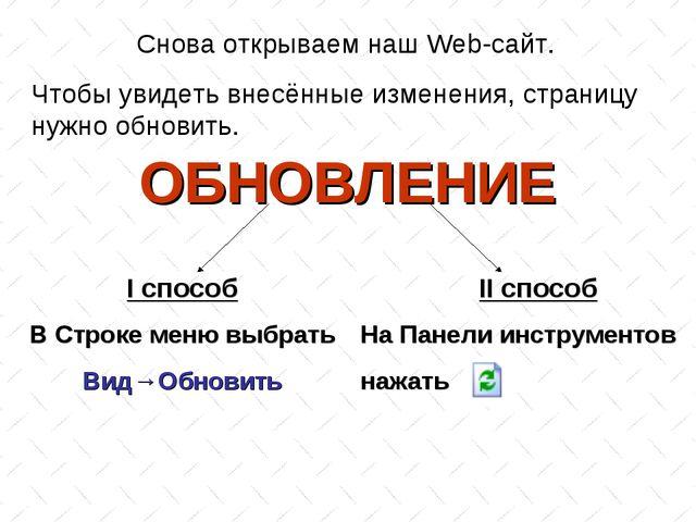 Снова открываем наш Web-сайт. Чтобы увидеть внесённые изменения, страницу нуж...