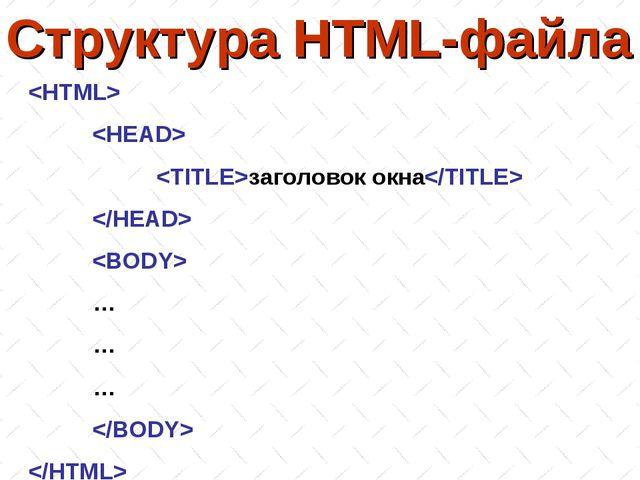 Структура HTML-файла   заголовок окна   … … …